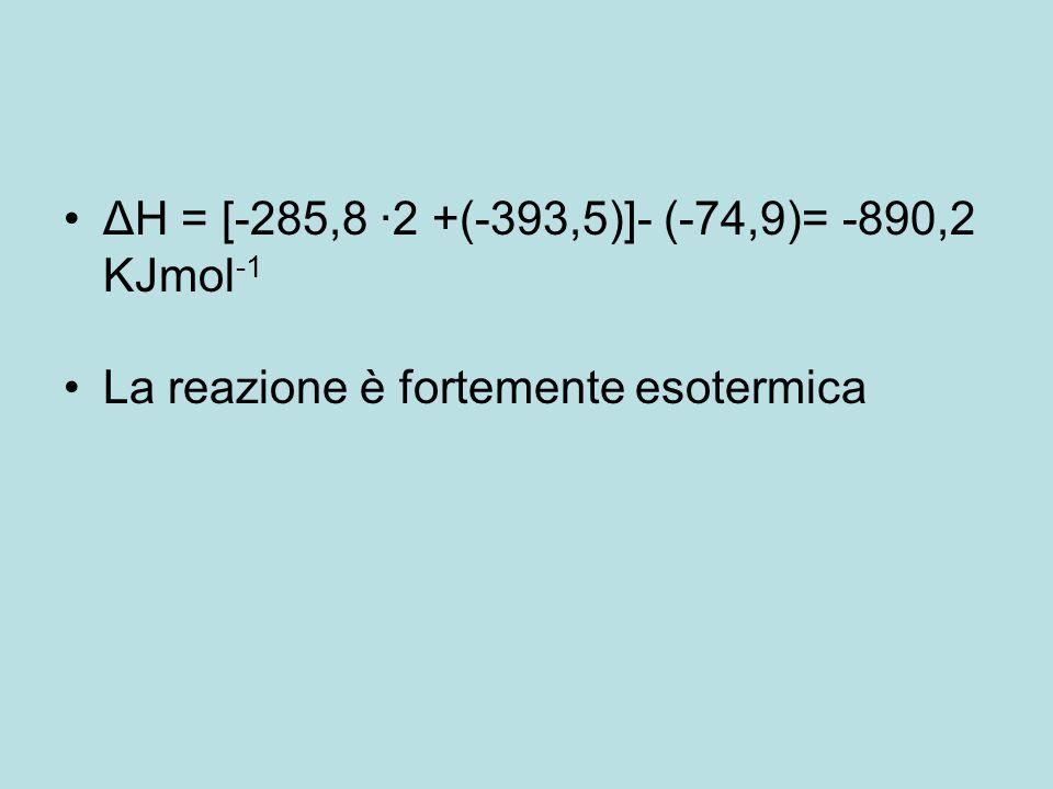 ΔH = [-285,8 ·2 +(-393,5)]- (-74,9)= -890,2 KJmol-1